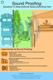 Sound Reducing Curtains Uk by Soundproofing Your Home From Traffic Noise And External Noise