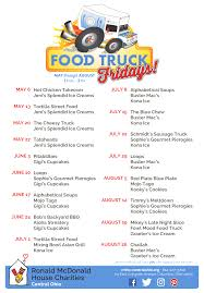 RMHC Of Central Ohio The Savory Hunter April 2010 Cheesy Truck Columbus Food Trucks Roaming Hunger Savery Grilled Cheese Austin Menu Original Street In Alburque Nm Two Fat Guys And A Yeallow Editorial Image Former To Reopen As Vegan Restaurant One Awardwning Executes Agreement With Fabulous Fridays Peter Conrad Rewind 1035 Chef Wades Mac Making Dreams Come True Yay Baby