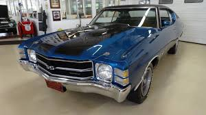 Craigslist Cars For Sale In Columbus Ohio - Cars Image 2018 Cash For Cars Idaho Falls Id Sell Your Junk Car The Clunker 407 Best Ford Trucks Images On Pinterest Trucks 4x4 2015 Gmc Dually For Sale Cheap Dually And Others Chevrolet El Camino Classics Autotrader Farmers Jawdropping 80car Collection Of Heading Caldwell Junker 14995 This 1972 Intertional Travelall Might Go All Way Craigslist Topeka Ks Used By Owner Options Popular In Columbus Ohio Image 2018 Coloraceituna Images Dallas