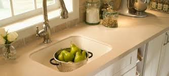 Kitchen Countertop Buying Guide
