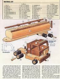 Wooden Truck Plans Toy Tanker 3 Portray – Braovic.com Wooden Truck Plans Childrens Toy And Projects 2779 Trucks To Be Makers From All Over The World 2014 Woodarchivist Model Cars Accsories Juguetes Pinterest Roadster Plan C Cab Stake Toys Wood Toys Fire 408