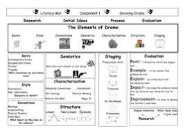 OCR GCSE Drama Component 1 Literacy Mat