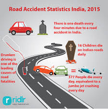 10 Unwritten Ways To Deal With Indian Roads San Diego Car Accident Lawyer Personal Injury Lawyers Semi Truck Stastics And Information Infographic Attorney Joe Bornstein Driving Accidents Visually 2013 On Motor Vehicle Fatalities By Type Aceable Attorneys In Bedford Texas Parker Law Firm Road Accident Fatalities Astics By Type Of Vehicle All You Need To Know About Road Accidents Indianapolis Smart2mediate Commerical Blog Florida Motorcycle