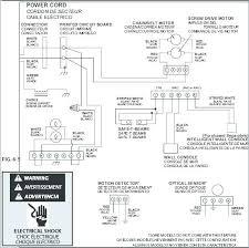 57 Inspirational Genie Garage Door Safety Sensor Wiring Diagram