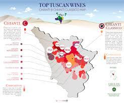 Infographic By Lara Musa Tuscany Social Media Team