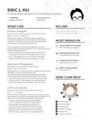 Resume Sample: Free Professional Resume Examples And Samples ... Resume Examples Templates Orfalea Student Services 10 Best Marketing Rumes Billy Star Ponturtle Advertising Marketing Sample Professional Real That Got People Hired At Rumes Free You Can Edit And Download Easily Email Template Job Application Luxury Cover Letter Work Example Guide For 2019 What Your Should Look Like In Money And Pr Microsoft