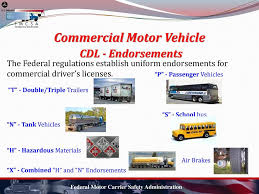 U.S. Department Of Transportation - Ppt Download Doft History Proves Trucking Industry Adapts To Regulatory Hurdles Chapter 2 Truck Size And Weight Regulation In Canada Review Of Hours Service Youtube Trend Selfdriving Trucks Planet Freight Inc Local Truckers Put The Brakes On New Federal Regulations Abc30com Federal Regulations That May Affect Your Case Cottrell Nfi Ordered Reinstate Fired Trucker Pay Him 276k Us Department Transportation Ppt Download Analysis Is Driving Driver Shortage Transport Accidents Caused By Fatigue Willens Law Offices Cadian Alliance Excise Tax Campaign Captures B Energy Commission C Communications