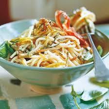 cuisine italienne recette recette de cuisine italiene les recettes de cuisine en