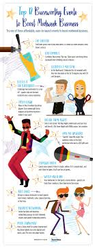 Restaurant Promotion Ideas Inspire You To Take Your Events The Next Level Now Go Forth And Be Buzzworthy Check Out This Shareable Infographic Of
