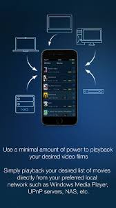 MCPlayer Pro wireless UPnP video player for iPhone stream movies