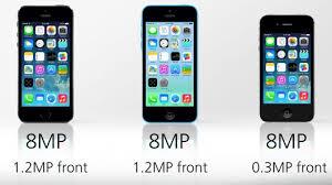 iPhone 5s vs iPhone 5c vs iPhone 4s CapeLux