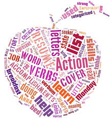 How To Do Resume Action Verbs — CAREERLY Resume Strong Action Verbs For Rumes Teaching Verb Power Words And Cover Letter Managers Study The Top To Use In Your Timhangtotnet 55 For Customer Service Wwwautoalbuminfo Good Ekbiz Active Ideas Of Tim Lange Com And 2063179 Final 10 Simple Brilliant Template 21 New Free