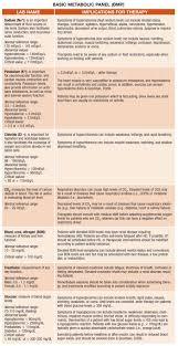 best 25 lab values ideas on nclex lab values nursing