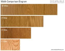 standard laminate flooring sizes