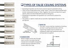 Online Suspended Ceiling Calculator by False Ceiling