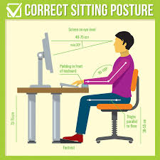 Posture: Don't Be A Slouch Aylio Coccyx Orthopedic Comfort Foam Seat Cushion For Lower Back Tailbone And Sciatica Pain Relief Gray Pin On Pain Si Joint Sroiliac Joint Dysfunction Causes Instability Reinecke Chiropractic Chiropractor In Sioux The Complete Office Workers Guide To Ergonomic Fniture Best Chairs 2019 Buyers Ultimate Reviews Si Belt Hip Brace Slim Comfortable