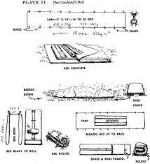 Cowboy Bed Roll by C O W S Classic Old Western Society R Y Elävä Historia