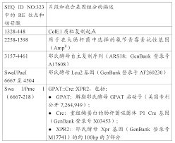 meilleur si鑒e auto groupe 2 3 cn104152423a multizymes and their use in polyunsaturated