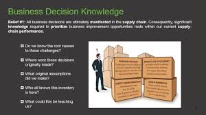 100 Mclean Trucking Council Of Supply Chain Management Professionals Leadership CSCMPtv