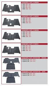 minimizer floor mats international 100 images 100 minimizer