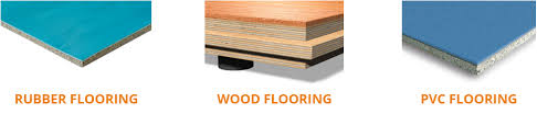 Mondo Rubber Flooring Italy by Our Brands Top Floor Trading