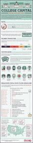 Fafsa Help Desk Number by Best 25 Fafsa Website Ideas On Pinterest College Planning