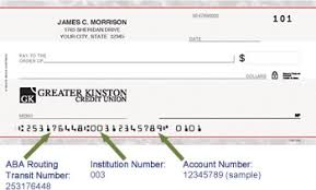 Greater Kinston Credit Union ABA Routing Transit Number