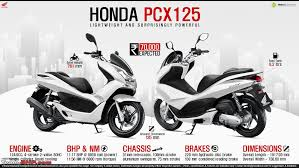 Honda PCX 153cc Scooter To Be Launched In 2015 1100