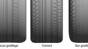 comment interpréter l usure de vos pneus autonet ca