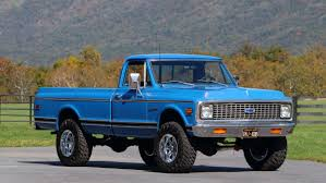 1972 CHEVROLET K20 DELUXE PICKUP Truck Blue Wallpaper | 1664x936 ... Green Toys Pickup Truck Made Safe In The Usa Street Trucks Picture Of Blue Ford Stepside An Illustrated History 1959 F100 28659539 Photo 31 Gtcarlotcom 2018 Ram 1500 Hydro Sport Gmc Sierra Msa Retro Design Little Soft Toy Clip Art Free Old American Blue Pickup Truck Stock Vector Image Kbbcom 2016 Best Buys