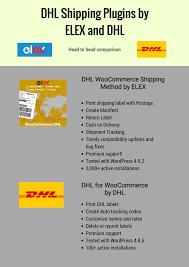 EBay:关于SpeedPAK物流管理方案的商品物流方式设定 海贤汇