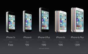 iPhone 6s Plus Price Release Date & Details–All Models