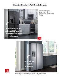24 All Budget Kitchen Design Counter Depth Vs Standard Depth Refrigerators