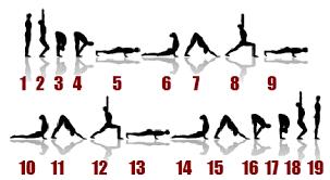 Sun Salutation B Yoga