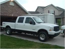 Truckdome.us » Best Used Trucks For Sale By Owner Craigslist In Arkansas