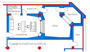 Home Recording Studio Design Plans Ideas Best House