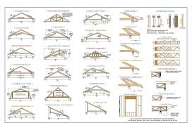 Roof Trusses Plans. Garage Roof Truss Design Garage Plans Blog ... Roof Roof Truss Types Roofs Design Modern Best Home By S Ideas U Emerson Steel Es Simple Flat House Designs All About Roofs Pitches Trusses And Framing Diy Contemporary Decorating 2017 Nmcmsus Architecture Nice Cstruction Of Scissor For Inspiring Gambrel Sale Frame Prices Near Me Mono What Ceiling Beuatiful Interior Weka Jennian Homes Pitch Plans We Momchuri