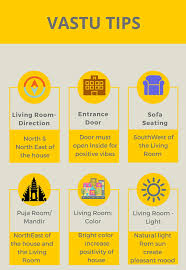 Vastu Tips For Great Homez | Home Energy Improvements | Pinterest ... Vastu Shastra Home Design And Plans Funkey Awesome Ideas Interior Beautiful According To Images Decorating X House West Facing Plan Pre Gf Copy Bedroom For Top Ch Momchuri Super Luxury Royal Per East 30x40 Indiajoin As Best Photos House Plan Aloinfo Full Size Of Kitchenbeautiful Simple Small Kitchen Design Modern