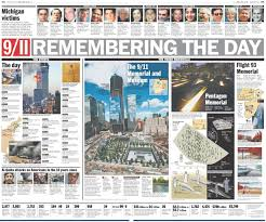 A Look At Today's 9/11 Anniversary Newspaper Visuals | Charles Apple Formwmdrivers Most Teresting Flickr Photos Picssr Pin By Pavel Kouck On Scania T Torpedo Pinterest Harting Roadshow Tour Gallery New Hampshire Peterbilt Truck Paper Frank Sau Trailer Wrap Truckdomeus 18 Best Papers Images On Red Christmas Letter Current Catalog Mobile Document Shredding Residential Insite A Newspaper Hawker Seller Selling Papers A Busy Corner To Truck The Legal Side Of Owning Food
