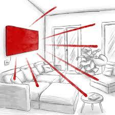 die infrarotheizung bestrahlt wände und gegenstände im raum