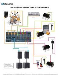 Recording Studio Setup Diagram Bedroom Pictures Set Up Rhwideupdatescom How To A Semipro And Professional Rhyoutubecom