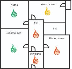 rauchmelder berlin hier erhalten sie ein kostenloses angebot