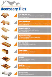 Monier Roof Tile Malaysia by Asc Concrete Roofing Tiles