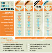 Entry #30 By Areejjamal For Design An Pricing Table & Infographic ... Yealink W52p Ip Dect Phone W52h Cordless Handset 2pack Benefits Of Voip Blueline Telecom Bicom Systems Pbx Cloud Services Fxo Fxs Gateways 481632 Ports Ofxs Voip Nodes Up Network And Solutions Hosted Tietechnology Business Features Hiline Supply Ip Pbx Solution Voip Axvoice Voip Service Provider Full Review Sa Soft Voipswitch Android And Ios Apps 1 Pittsburgh Pa It Perfection Inc
