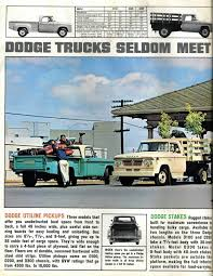 1963 Dodge Truck | Dodge Pickups 1961~71 | Pinterest | Dodge Trucks ... 341st Lrs Tores Museum Ambulance Malmstrom Air Force Base 1963 Dodge Power Wagon W300 W Series Pinterest Papadufoe 2005 Ram 1500 Quad Cabslt Pickup 4d 6 14 Ft Specs Sold Jeeps Trucks 70s 200 Pullin In Youtube Dodge Power Wagon Crew Cab With Pto Winch Asking 9500 Sold 1972 Truck Is Also A Tiny Home On Wheels Classiccarscom Journal 9750 W100 4x4 Ton Wagontown With Classic Revealed The Fast Lane Truck Gmc And Parts Book Original Wagon M37 Neat Old Lots Of History Flickr