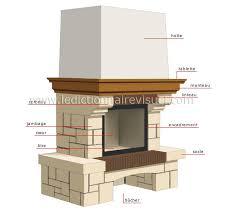 fabriquer cheminee allumage barbecue comment fabriquer une fausse cheminee maison design bahbe