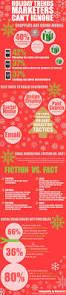 Tannenbaum Christmas Tree Farm Kelowna by 53 Best Infographics Images On Pinterest Infographics Melbourne