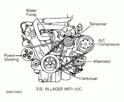 1998 Ford F250 Engine Diagram - Wiring Diagram & Electricity Basics ... Awesome 2000 Ford Ranger Xlt 4x4 Car Images Hd 1998 Ford Ranger Xlt 1999 Truck Manual Best User Guides And Manuals 31998 F1f550 Regular Xcab And Crew Cab High Back Covers F150 Bed 91 2010 F 150 Nascar Edition Value Car Reviews 2018 1984 L9000 Wiring Diagram Circuit Symbols Engine Auto Electrical 2003 Escape Schematics Find Parts Lt9513 Diagrams Xl Extended Cab Pickup Truck Item A4283 S Transmission Harness F150 Google Search 9903 Pinterest