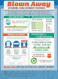 Berner Air Curtain Arc12 by Air Curtains Vs Vestibules Infographic On Research U0026 Savings Berner