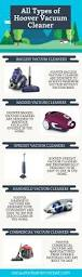 Popcorn Ceiling Scraper Menards by Best 25 Types Of Carpet Ideas On Pinterest Carpet Types Living
